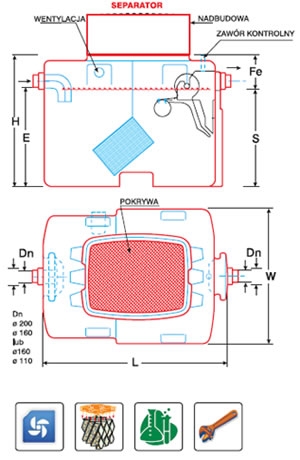 SWK - Separator de hidrocarburi cu filtru coalescent