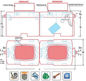SWODBK - Separator de hidrocarburi cu decantor filtru coalescent si dublu by-pass