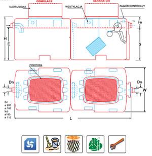 SWOK - Separator de hidrocarburi cu decantor si  filtru coalescent