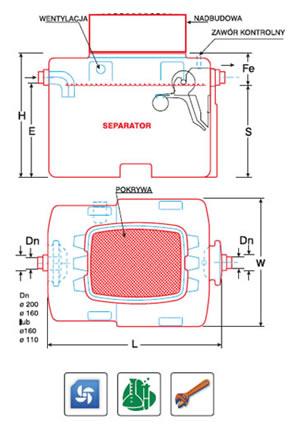 SW - Separator de hidrocarburi
