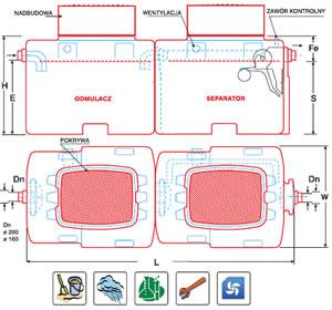 SWODB - Separator de hidrocarburi cu decantor si  dublu by-pass
